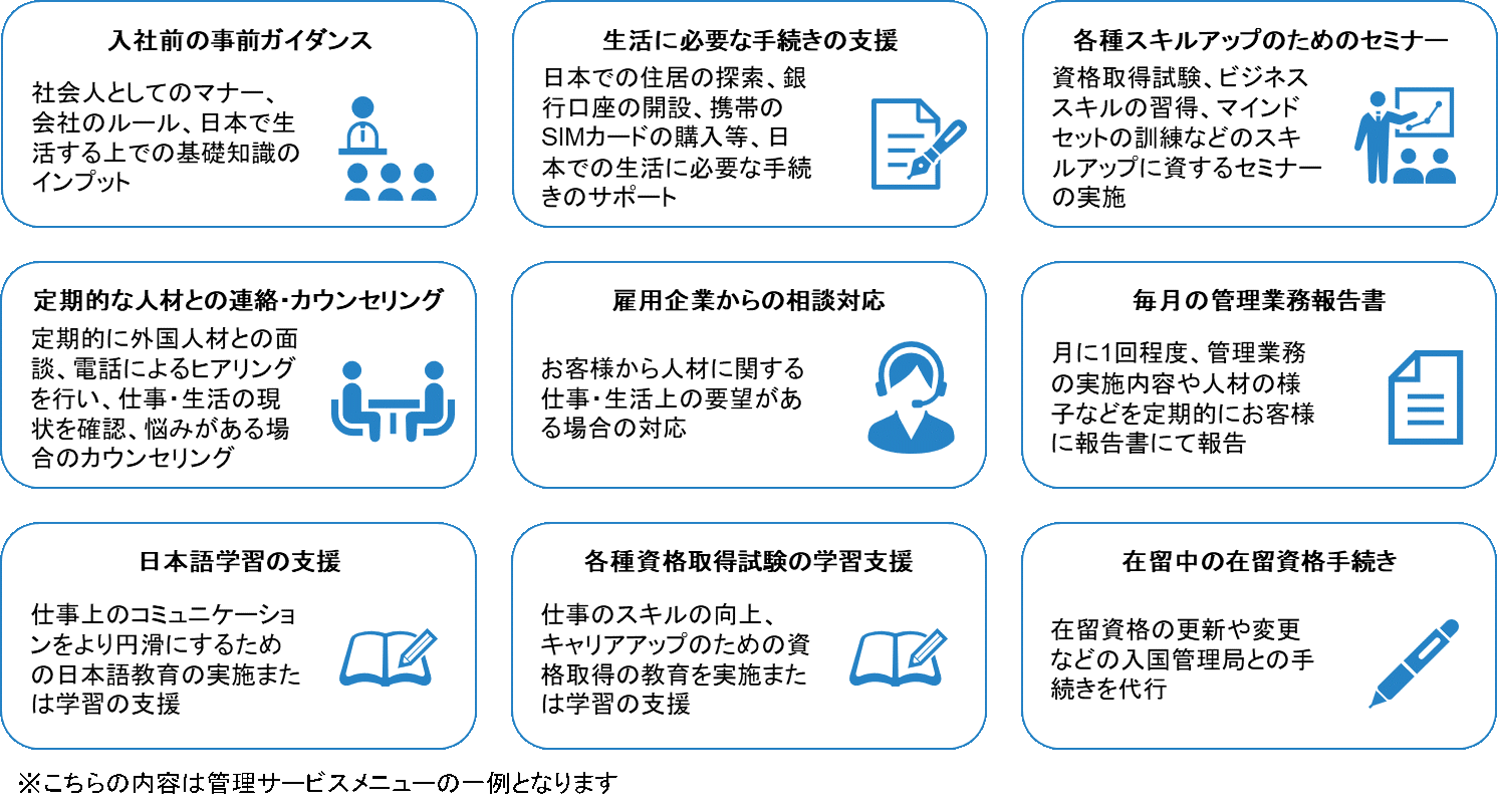 hrm-introduction
